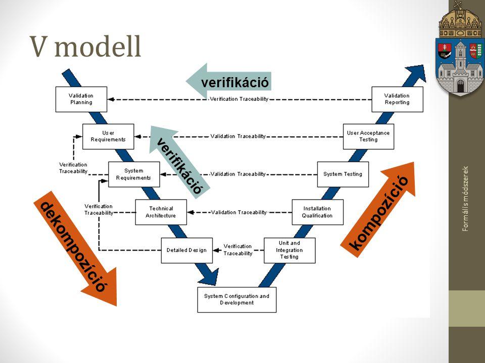 Formális módszerek V modell dekompozíció kompozíció verifikáció