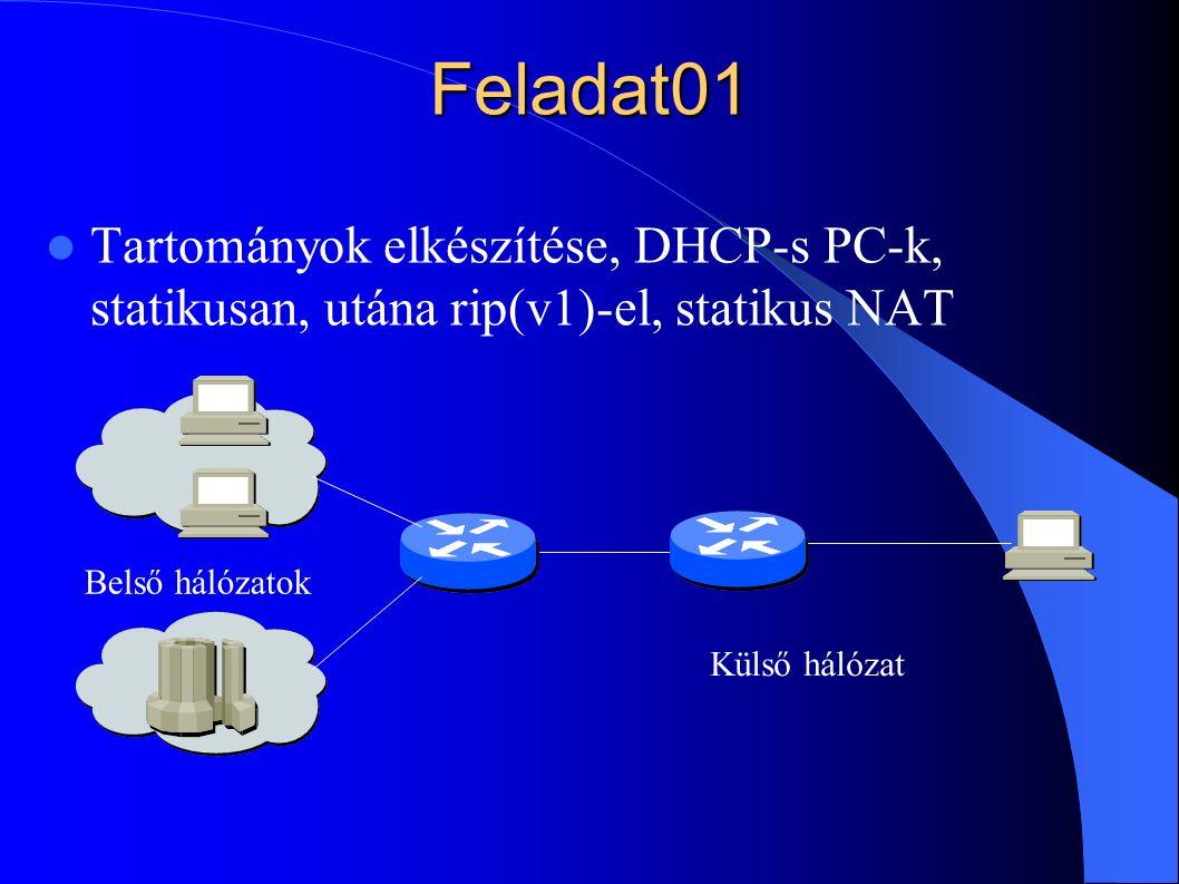 Feladat01 Tartományok elkészítése, DHCP-s PC-k, statikusan, utána rip(v1)-el, statikus NAT Belső hálózatok Külső hálózat