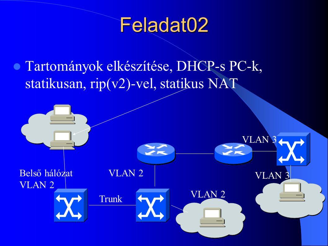 Feladat02 Tartományok elkészítése, DHCP-s PC-k, statikusan, rip(v2)-vel, statikus NAT Belső hálózat VLAN 2 VLAN 3 VLAN 2 Trunk VLAN 2 VLAN 3