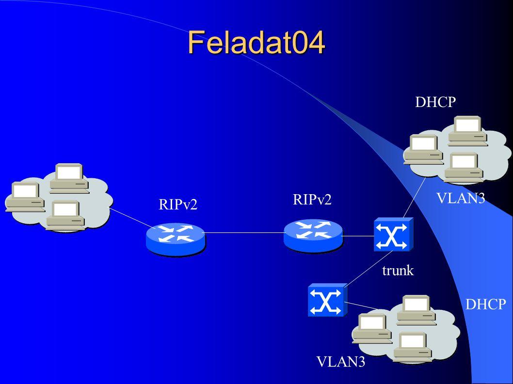 Feladat04 DHCP VLAN3 trunk RIPv2