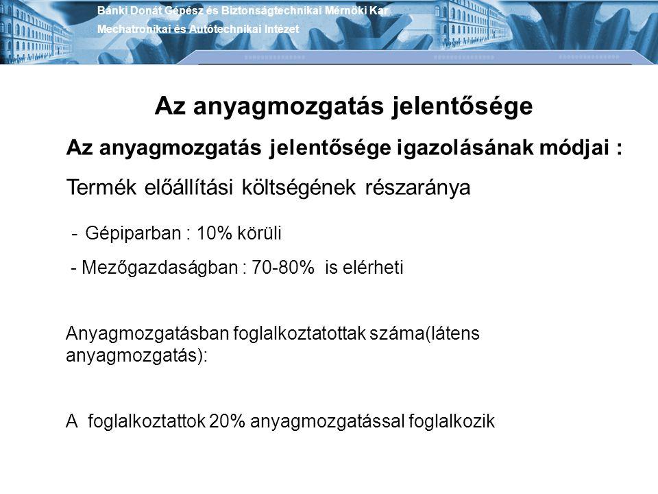 Bánki Donát Gépész és Biztonságtechnikai Mérnöki Kar Mechatronikai és Autótechnikai Intézet Az anyagmozgatás gépesítettség szintjei, a gépesítettség foka Az anyagmozgatás gépesítési szintjei: -Kézi anyagmozgatás.