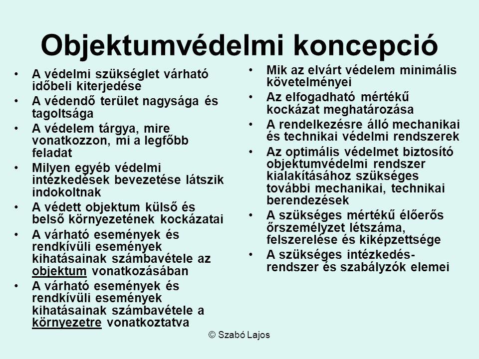 © Szabó Lajos Objektumvédelmi koncepció A védelmi szükséglet várható időbeli kiterjedése A védendő terület nagysága és tagoltsága A védelem tárgya, mi