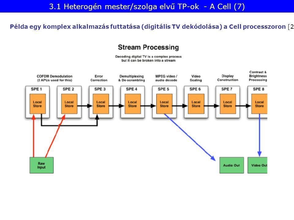 Példa egy komplex alkalmazás futtatása (digitális TV dekódolása) a Cell processzoron [2] 3.1 Heterogén mester/szolga elvű TP-ok - A Cell (7)