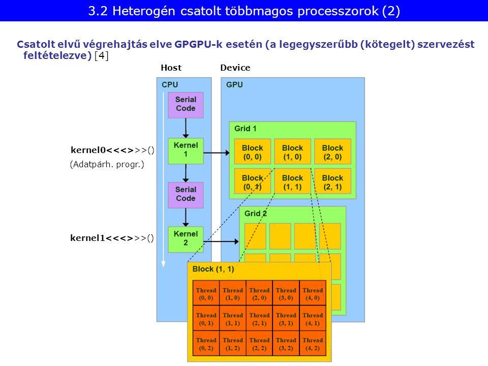 kernel0 >>() kernel1 >>() HostDevice Csatolt elvű végrehajtás elve GPGPU-k esetén (a legegyszerűbb (kötegelt) szervezést feltételezve) [4] 3.2 Heterog