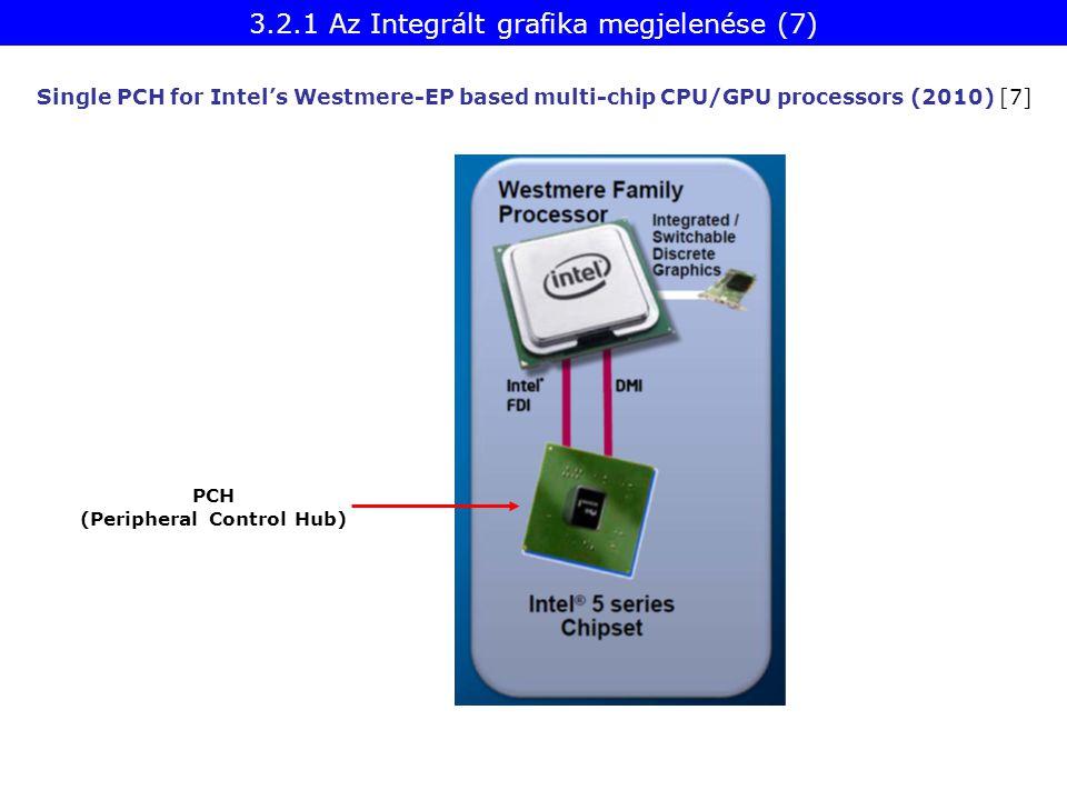 Single PCH for Intel's Westmere-EP based multi-chip CPU/GPU processors (2010) [7] PCH (Peripheral Control Hub) 3.2.1 Az Integrált grafika megjelenése