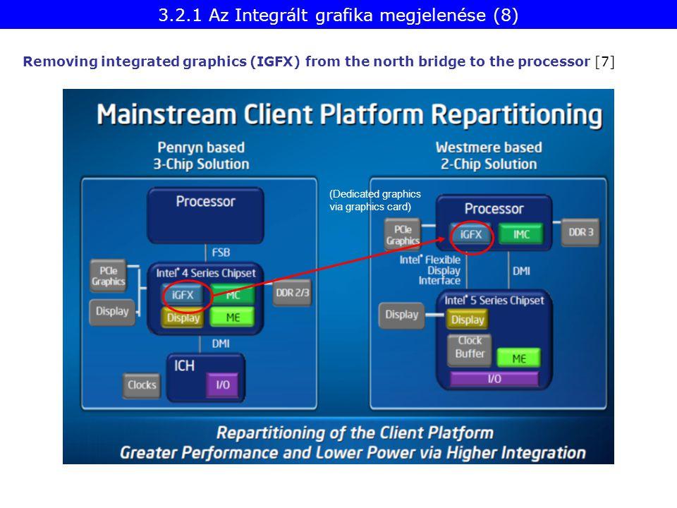 Removing integrated graphics (IGFX) from the north bridge to the processor [7] (Dedicated graphics via graphics card) 3.2.1 Az Integrált grafika megje