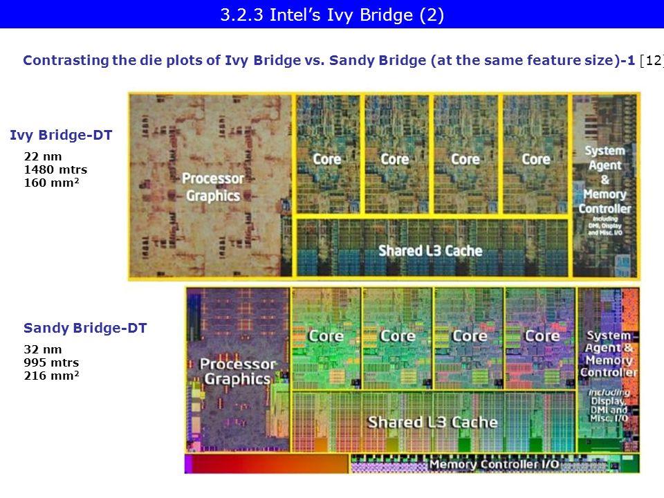 Ivy Bridge-DT Sandy Bridge-DT 22 nm 1480 mtrs 160 mm 2 32 nm 995 mtrs 216 mm 2 Contrasting the die plots of Ivy Bridge vs. Sandy Bridge (at the same f
