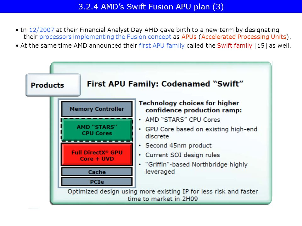 In 12/2007 at their Financial Analyst Day AMD gave birth to a new term by designating their processors implementing the Fusion concept as APUs (Accele