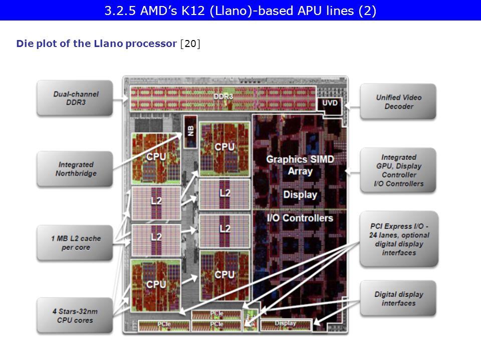Die plot of the Llano processor [20] 3.2.5 AMD's K12 (Llano)-based APU lines (2)