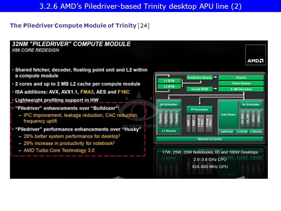 The Piledriver Compute Module of Trinity [24] 3.2.6 AMD's Piledriver-based Trinity desktop APU line (2)