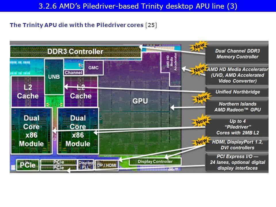 The Trinity APU die with the Piledriver cores [25] 3.2.6 AMD's Piledriver-based Trinity desktop APU line (3)