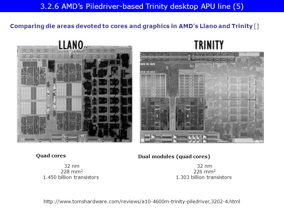 Comparing die areas devoted to cores and graphics in AMD's Llano and Trinity [] http://www.tomshardware.com/reviews/a10-4600m-trinity-piledriver,3202-