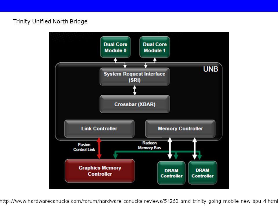 http://www.hardwarecanucks.com/forum/hardware-canucks-reviews/54260-amd-trinity-going-mobile-new-apu-4.html Trinity Unified North Bridge