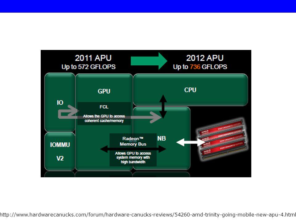 http://www.hardwarecanucks.com/forum/hardware-canucks-reviews/54260-amd-trinity-going-mobile-new-apu-4.html