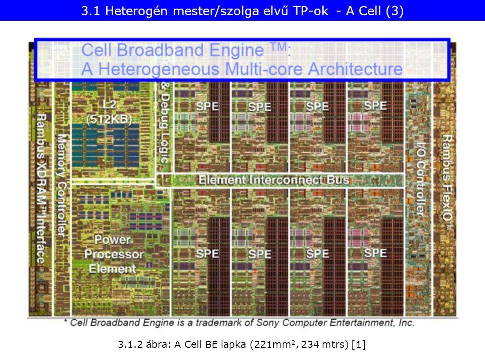kernel0 >>() kernel1 >>() HostDevice Csatolt elvű végrehajtás elve GPGPU-k esetén (a legegyszerűbb (kötegelt) szervezést feltételezve) [4] 3.2 Heterogén csatolt többmagos processzorok (2) (Adatpárh.