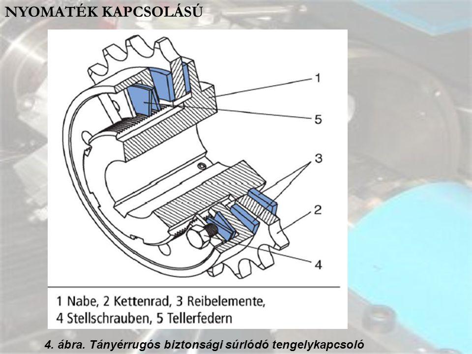 4. ábra. Tányérrugós biztonsági súrlódó tengelykapcsoló NYOMATÉK KAPCSOLÁSÚ