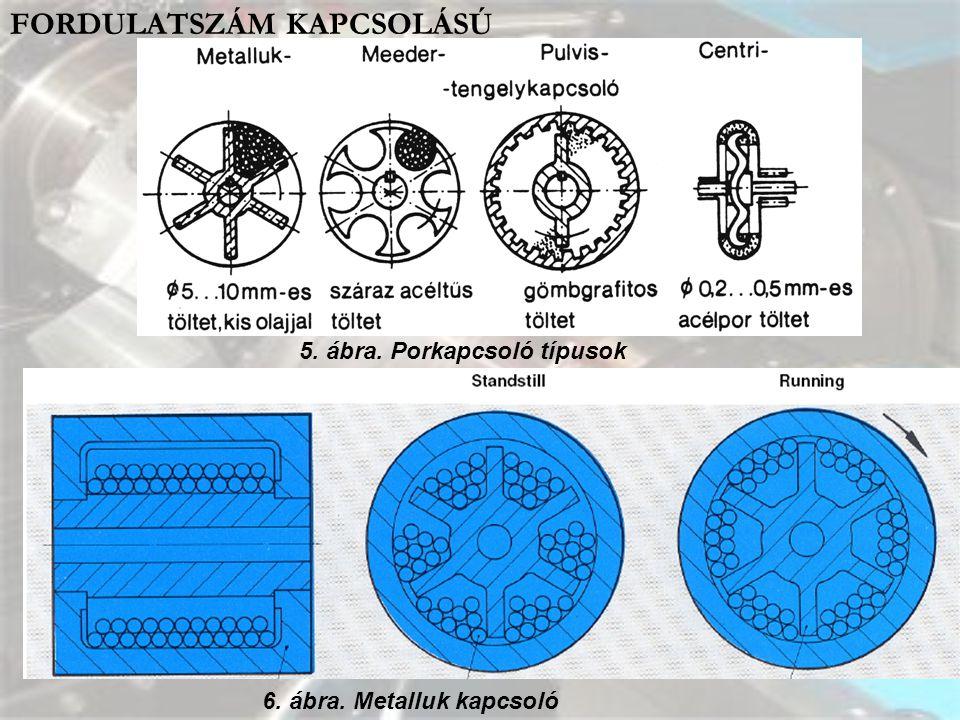 FORDULATSZÁM KAPCSOLÁSÚ 5. ábra. Porkapcsoló típusok 6. ábra. Metalluk kapcsoló