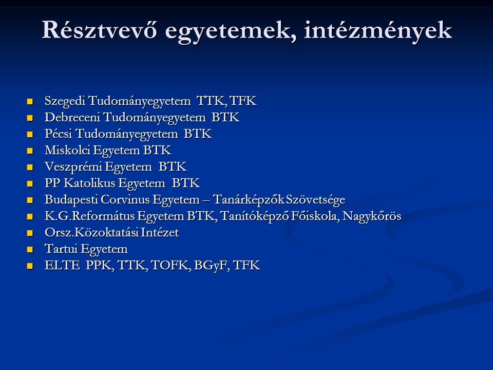 Résztvevő egyetemek, intézmények Szegedi Tudományegyetem TTK, TFK Szegedi Tudományegyetem TTK, TFK Debreceni Tudományegyetem BTK Debreceni Tudományegy