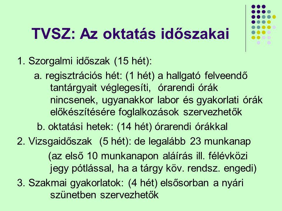 TVSZ: Az oktatás időszakai 1. Szorgalmi időszak (15 hét): a. regisztrációs hét: (1 hét) a hallgató felveendő tantárgyait véglegesíti, órarendi órák ni