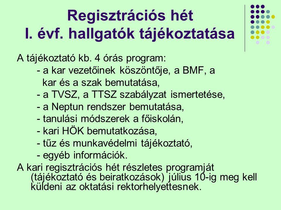 Regisztrációs hét I. évf. hallgatók tájékoztatása A tájékoztató kb.