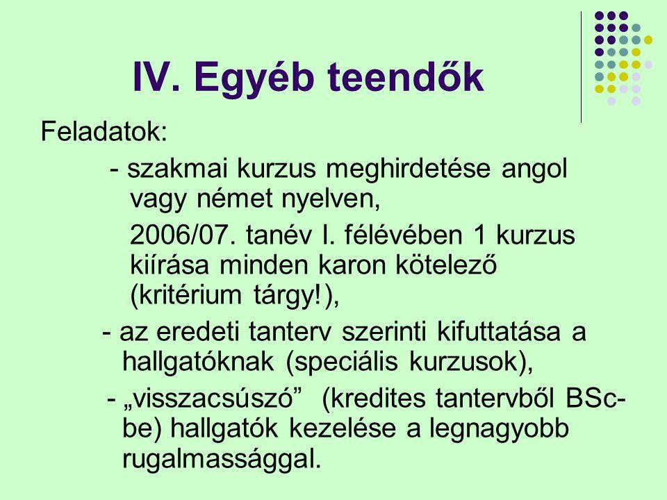 IV. Egyéb teendők Feladatok: - szakmai kurzus meghirdetése angol vagy német nyelven, 2006/07. tanév I. félévében 1 kurzus kiírása minden karon kötelez