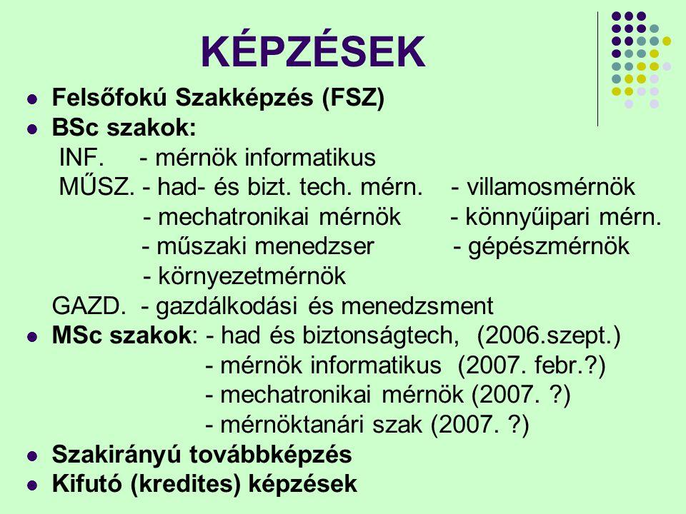 KÉPZÉSEK Felsőfokú Szakképzés (FSZ) BSc szakok: INF. - mérnök informatikus MŰSZ. - had- és bizt. tech. mérn. - villamosmérnök - mechatronikai mérnök -