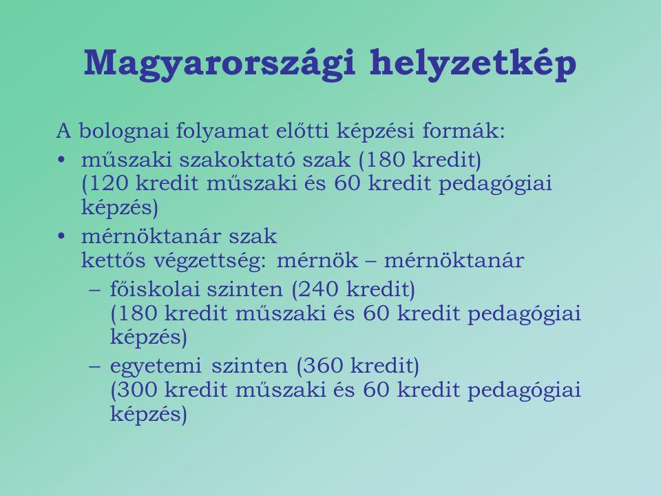 Magyarországi helyzetkép A bolognai folyamat előtti képzési formák: műszaki szakoktató szak (180 kredit) (120 kredit műszaki és 60 kredit pedagógiai k