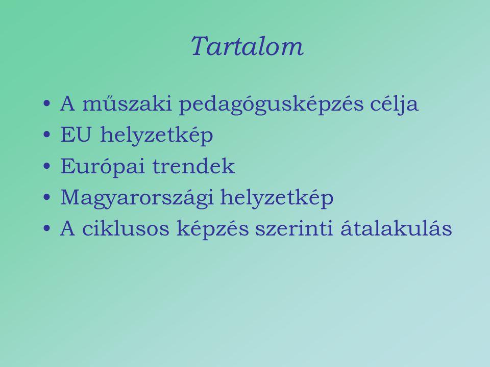 Tartalom A műszaki pedagógusképzés célja EU helyzetkép Európai trendek Magyarországi helyzetkép A ciklusos képzés szerinti átalakulás