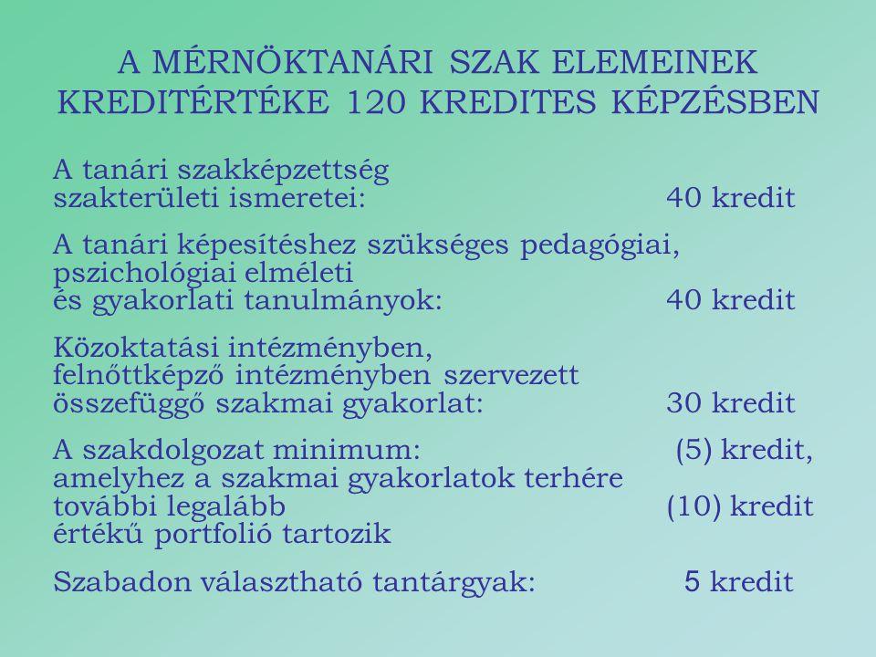 A MÉRNÖKTANÁRI SZAK ELEMEINEK KREDITÉRTÉKE 120 KREDITES KÉPZÉSBEN A tanári szakképzettség szakterületi ismeretei:40 kredit A tanári képesítéshez szüks