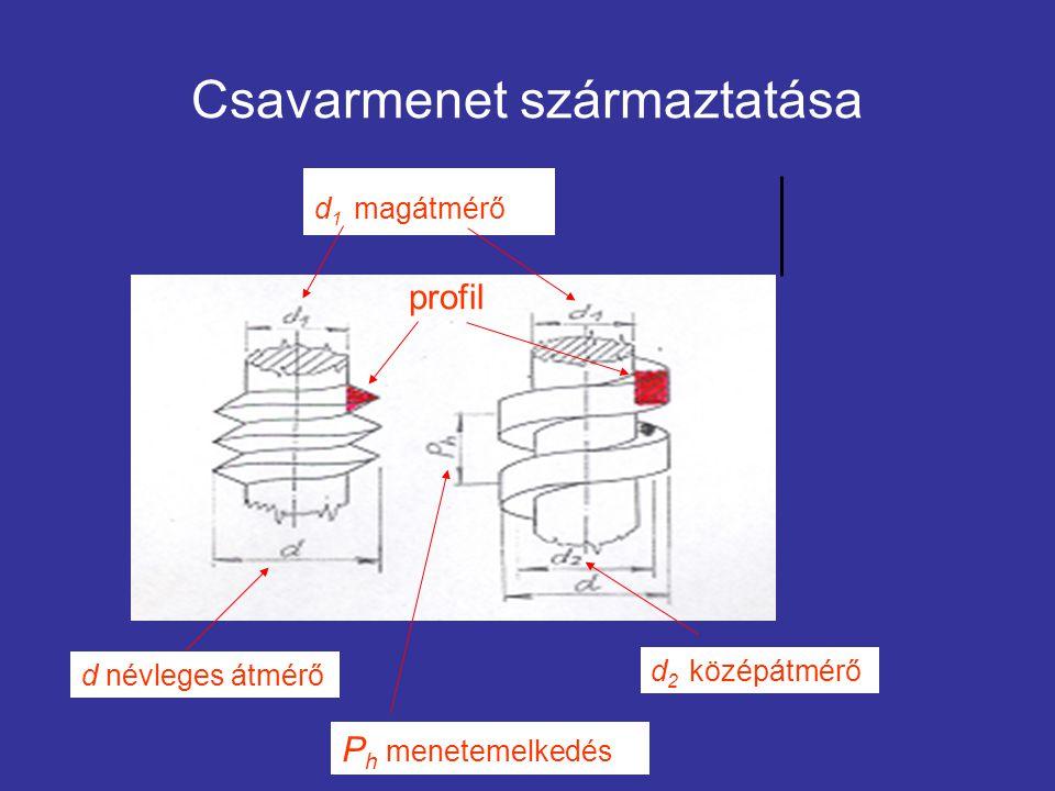 Ellenőrzés Csapok ellenőrzésére: villás idomszer Furatok ellenőrzésére: dugós idomszer
