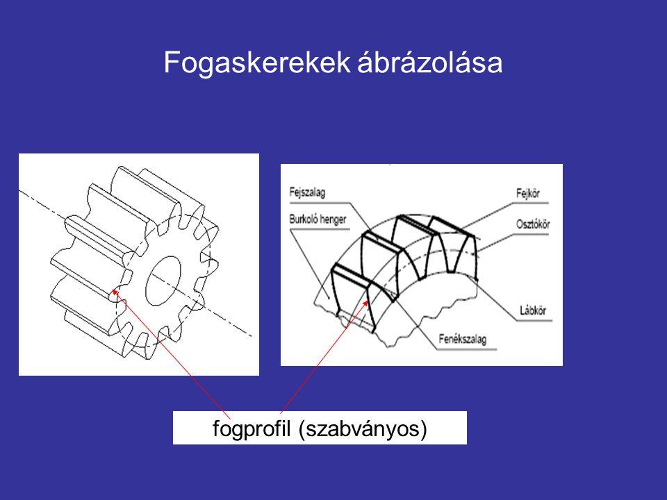 Fogaskerekek ábrázolása fogprofil (szabványos)