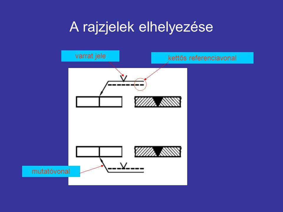 A rajzjelek elhelyezése mutatóvonal kettős referenciavonal varrat jele
