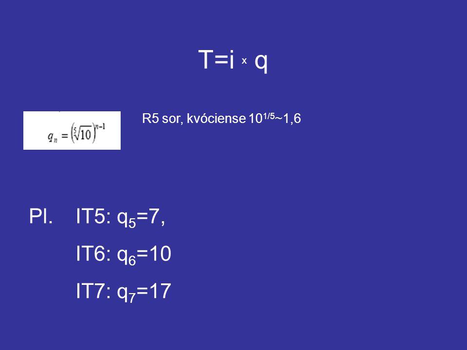 T=i x q R5 sor, kvóciense 10 1/5 ~1,6 Pl. IT5: q 5 =7, IT6: q 6 =10 IT7: q 7 =17