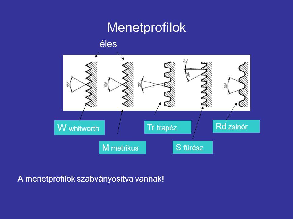 Menetprofilok A menetprofilok szabványosítva vannak! éles W whitworth M metrikus Tr trapéz S fűrész Rd zsinór