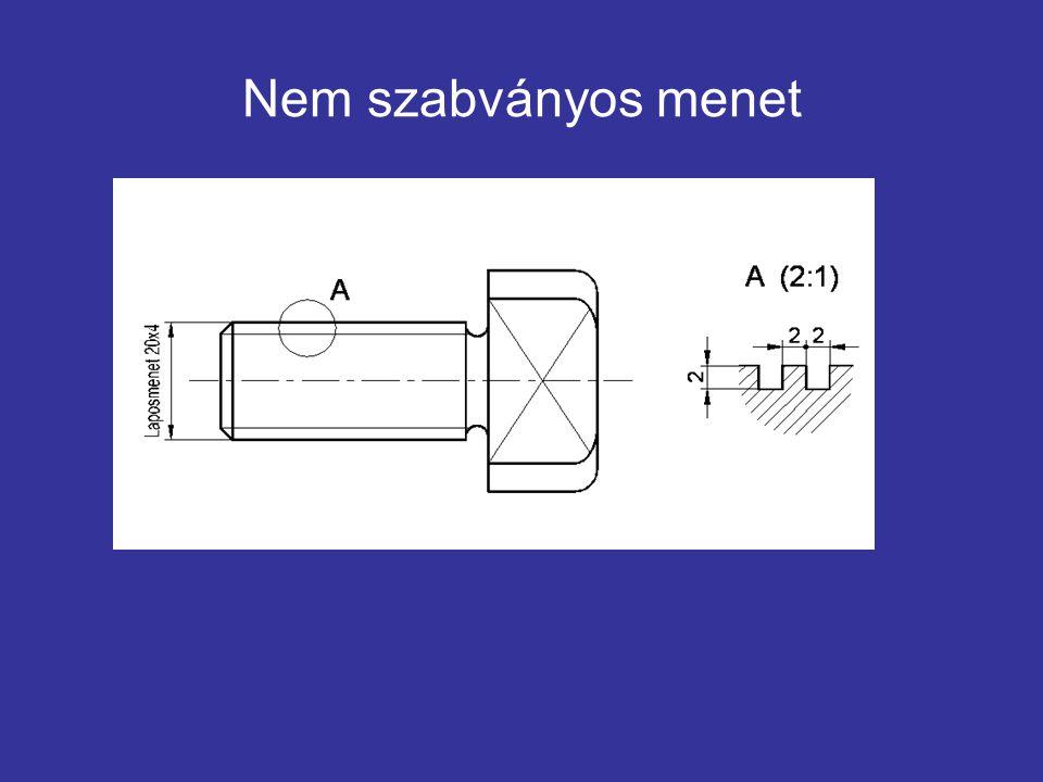 A szabványos menet előírása Profil (pl.