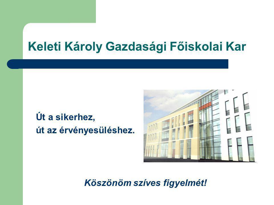 Keleti Károly Gazdasági Főiskolai Kar Út a sikerhez, út az érvényesüléshez. Köszönöm szíves figyelmét!