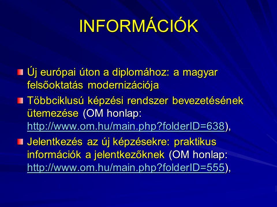 INFORMÁCIÓK Új európai úton a diplomához: a magyar felsőoktatás modernizációja Többciklusú képzési rendszer bevezetésének ütemezése (OM honlap: http://www.om.hu/main.php folderID=638), http://www.om.hu/main.php folderID=638 Jelentkezés az új képzésekre: praktikus információk a jelentkezőknek (OM honlap: http://www.om.hu/main.php folderID=555), http://www.om.hu/main.php folderID=555