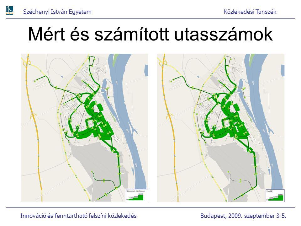 Széchenyi István EgyetemKözlekedési Tanszék Innováció és fenntartható felszíni közlekedés Budapest, 2009.