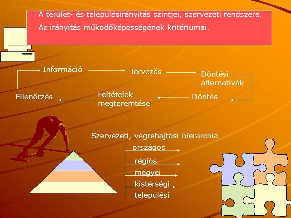 A terület- és településirányítás szintjei, szervezeti rendszere.