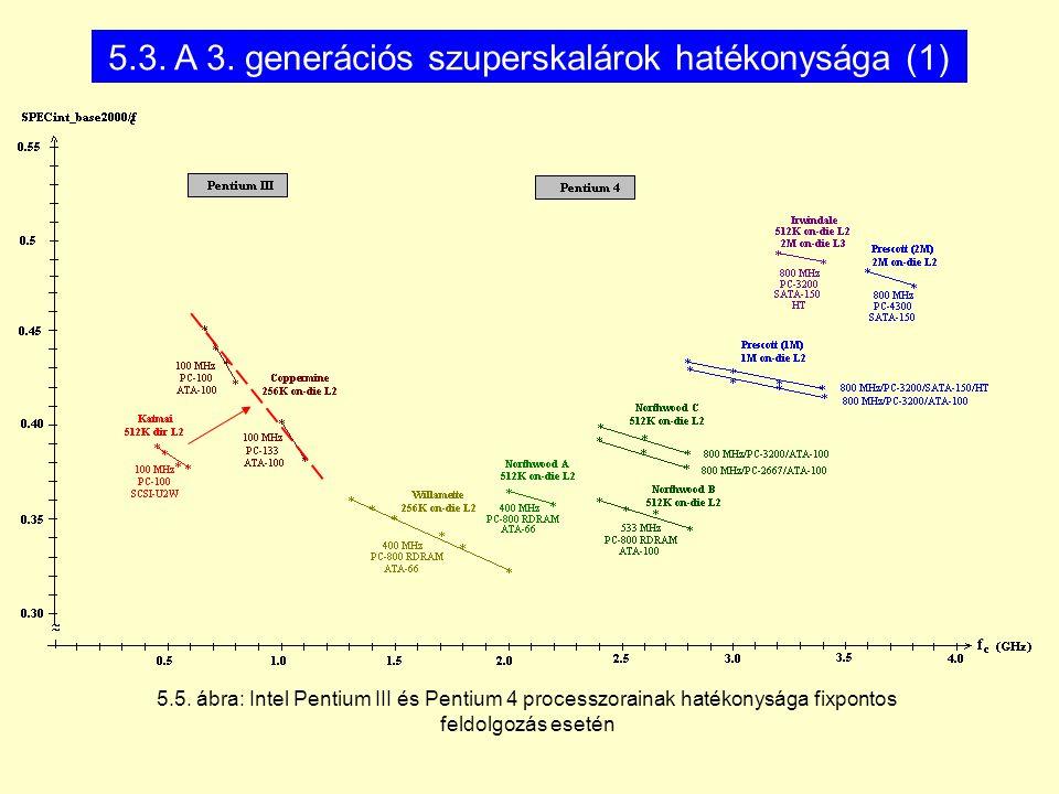 5.3. A 3. generációs szuperskalárok hatékonysága (1) 5.5.