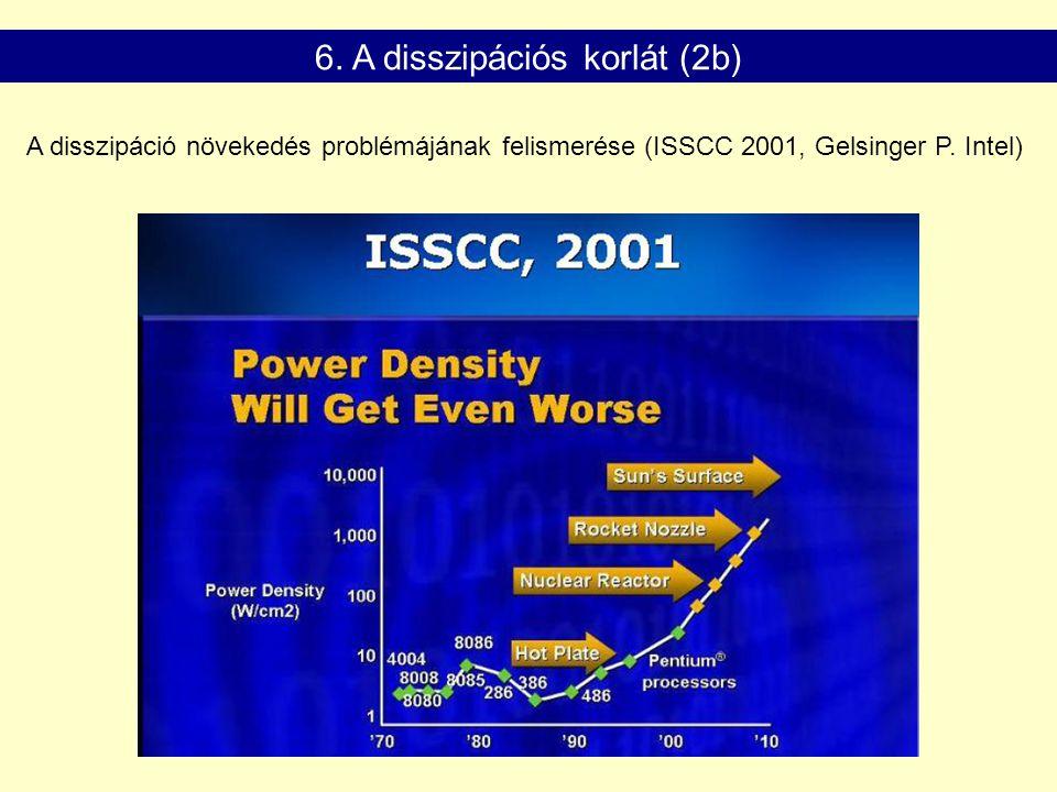 6. A disszipációs korlát (2b) A disszipáció növekedés problémájának felismerése (ISSCC 2001, Gelsinger P. Intel)