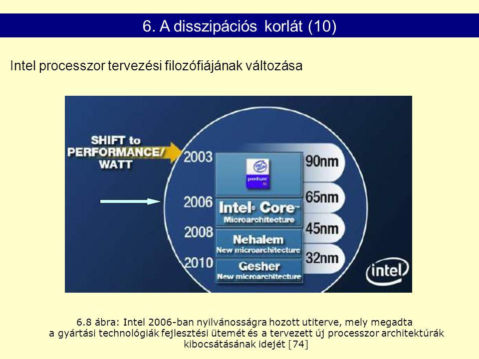 6.8 ábra: Intel 2006-ban nyilvánosságra hozott utiterve, mely megadta a gyártási technológiák fejlesztési ütemét és a tervezett új processzor architektúrák kibocsátásának idejét [74] 6.