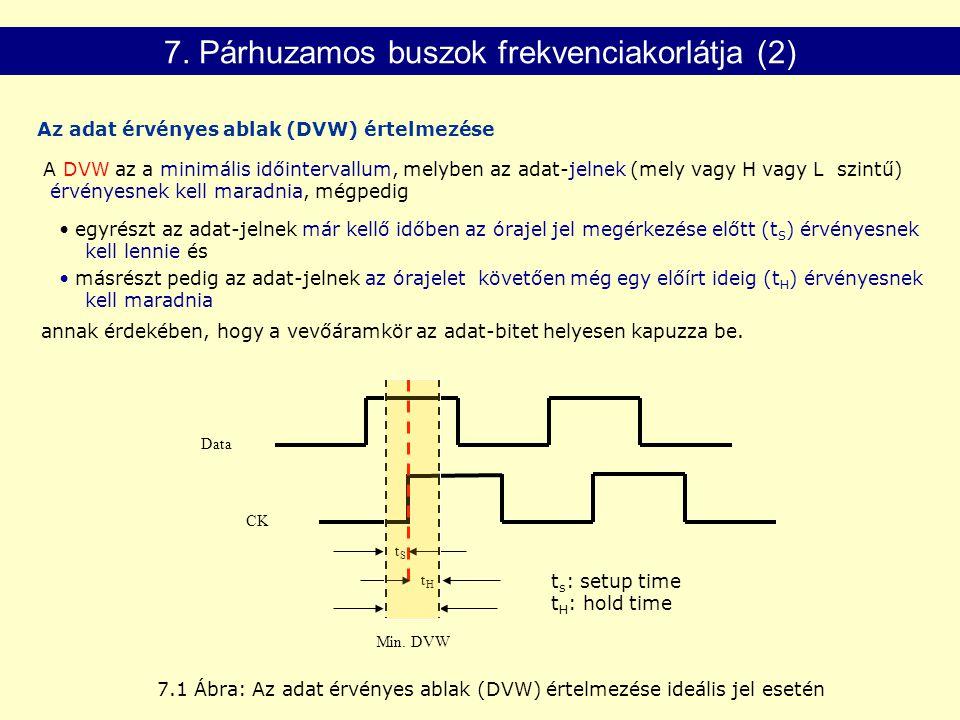 A DVW az a minimális időintervallum, melyben az adat-jelnek (mely vagy H vagy L szintű) érvényesnek kell maradnia, mégpedig 7.1 Ábra: Az adat érvényes ablak (DVW) értelmezése ideális jel esetén Data CK tStS tHtH Min.