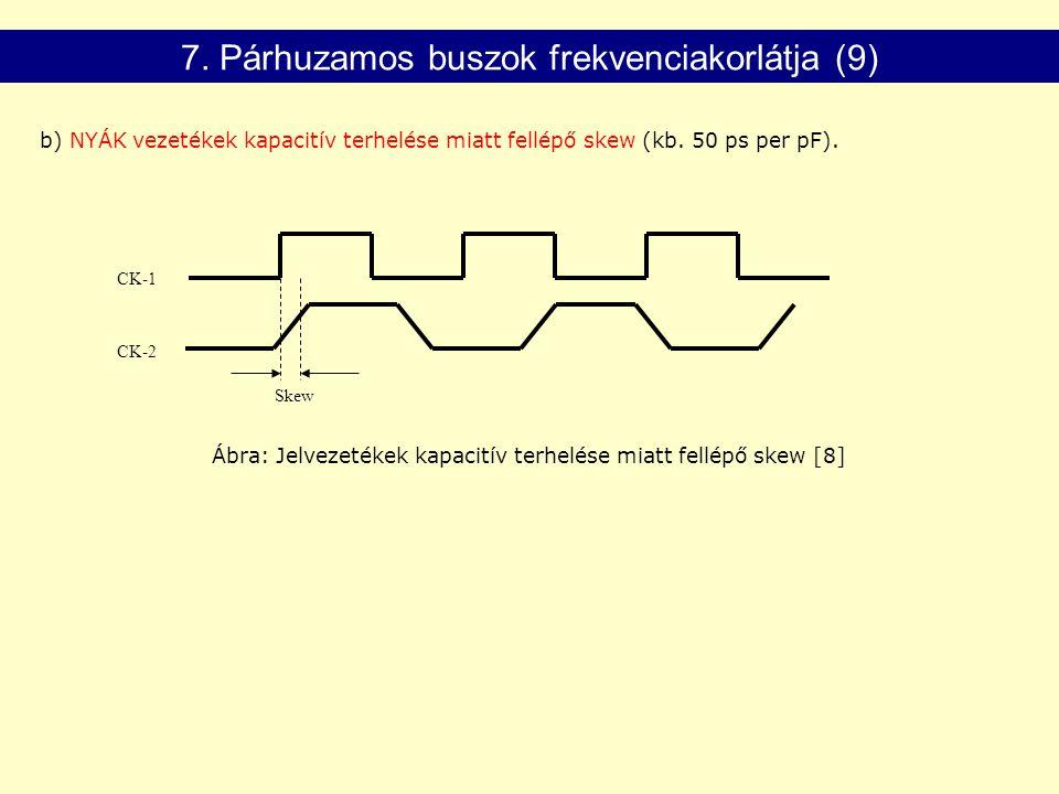 Ábra: Jelvezetékek kapacitív terhelése miatt fellépő skew [8] CK-1 CK-2 Skew 7.