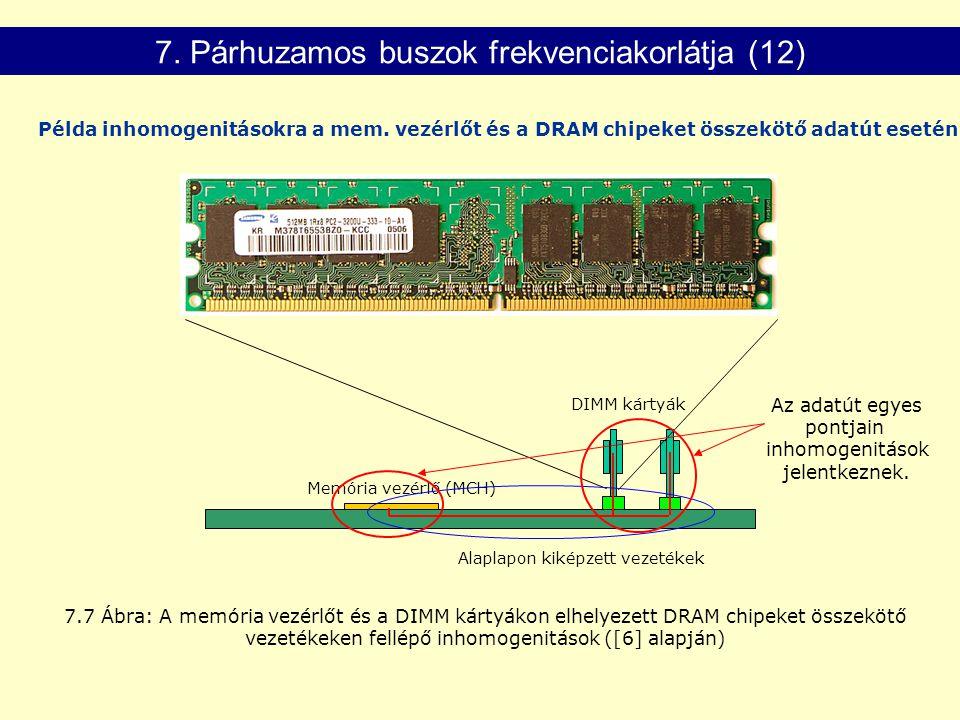 Memória vezérlő (MCH) DIMM kártyák Alaplapon kiképzett vezetékek 7.7 Ábra: A memória vezérlőt és a DIMM kártyákon elhelyezett DRAM chipeket összekötő vezetékeken fellépő inhomogenitások ([6] alapján) Az adatút egyes pontjain inhomogenitások jelentkeznek.