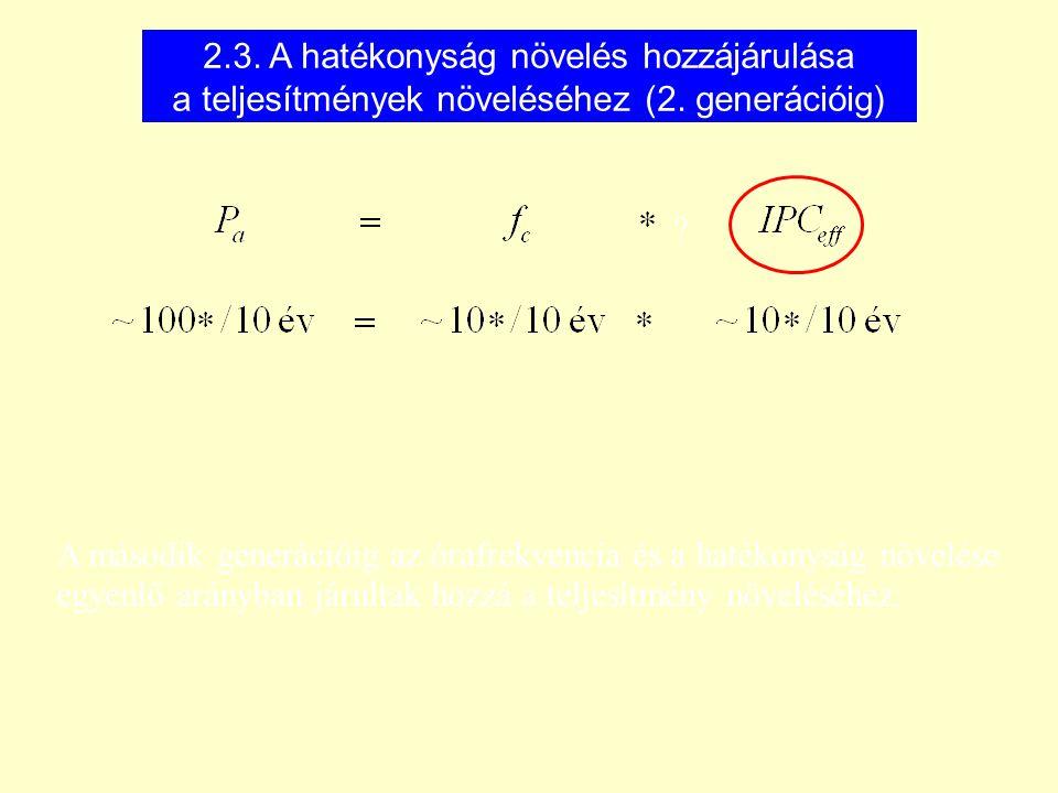 2.3. A hatékonyság növelés hozzájárulása a teljesítmények növeléséhez (2.