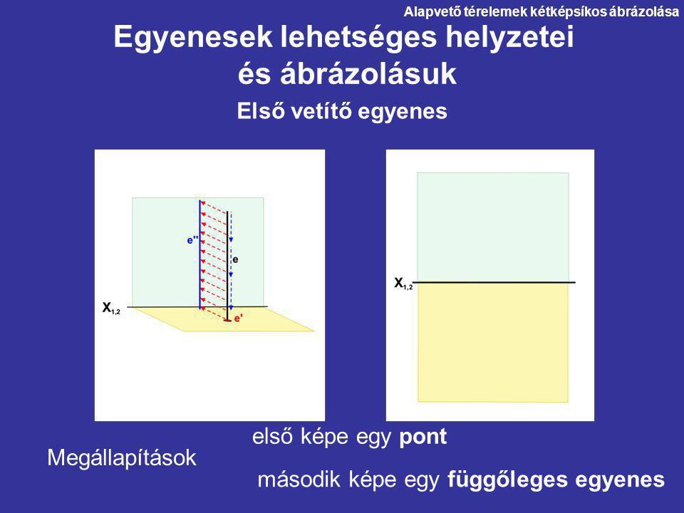 Egyenesek lehetséges helyzetei és ábrázolásuk Első vetítő egyenes első képe egy pont második képe egy függőleges egyenes Megállapítások Alapvető térelemek kétképsíkos ábrázolása