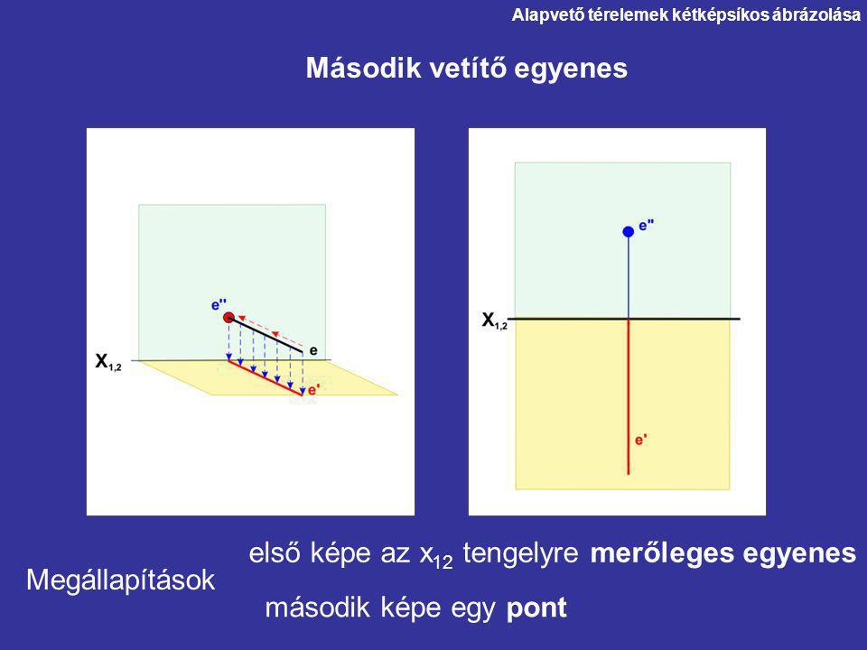 Második vetítő egyenes első képe az x 12 tengelyre merőleges egyenes második képe egy pont Megállapítások Alapvető térelemek kétképsíkos ábrázolása