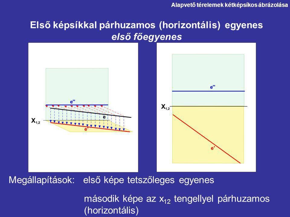 Első képsíkkal párhuzamos (horizontális) egyenes első főegyenes első képe tetszőleges egyenes második képe az x 12 tengellyel párhuzamos (horizontális) Megállapítások: Alapvető térelemek kétképsíkos ábrázolása
