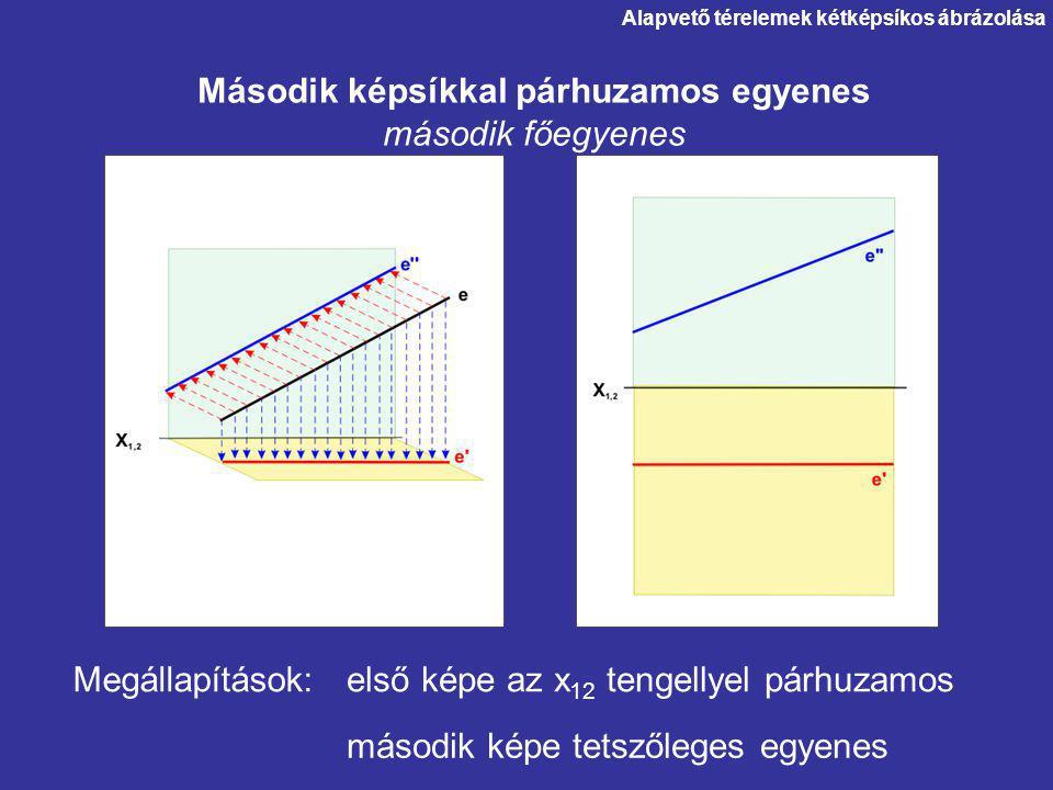Második képsíkkal párhuzamos egyenes második főegyenes második képe tetszőleges egyenes első képe az x 12 tengellyel párhuzamosMegállapítások: Alapvető térelemek kétképsíkos ábrázolása